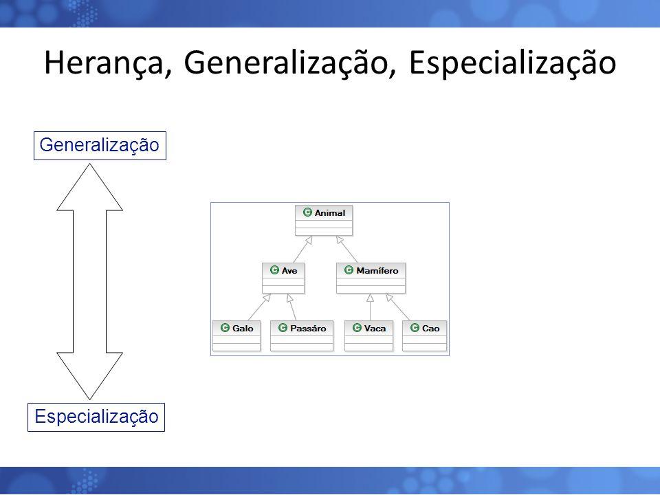Herança, Generalização, Especialização
