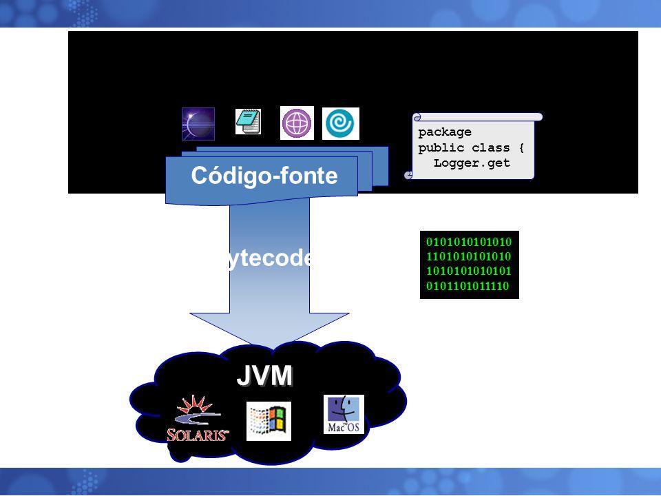 Entendo o Funcionamento Java