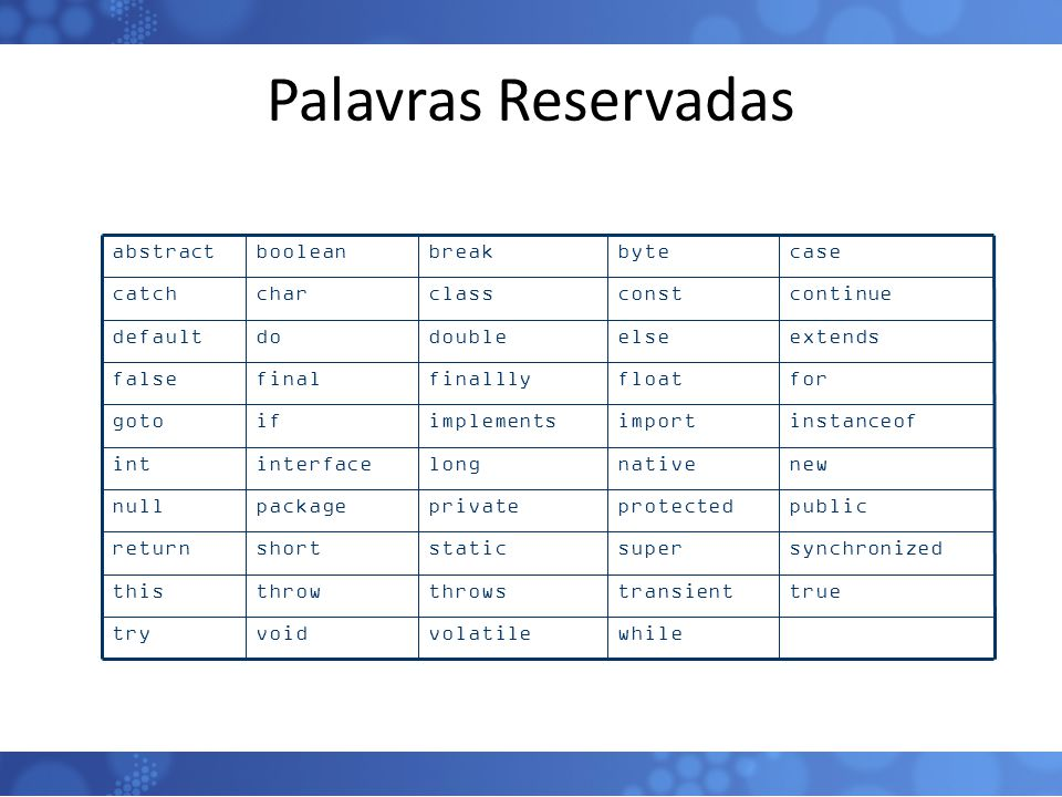 Palavras Reservadas while volatile void try true transient throws
