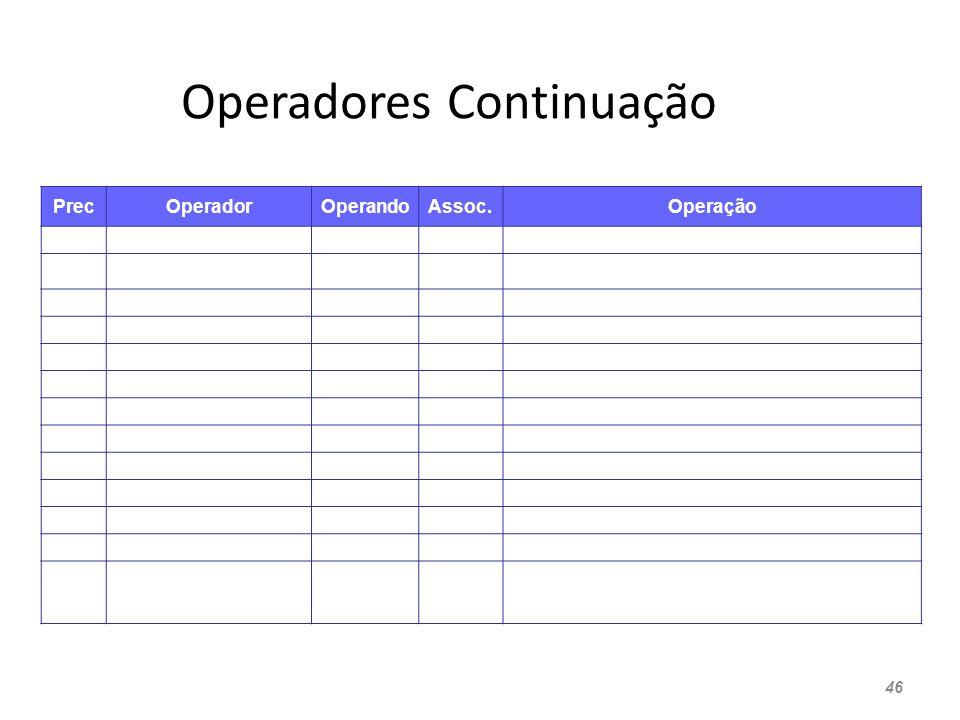 Operadores Continuação