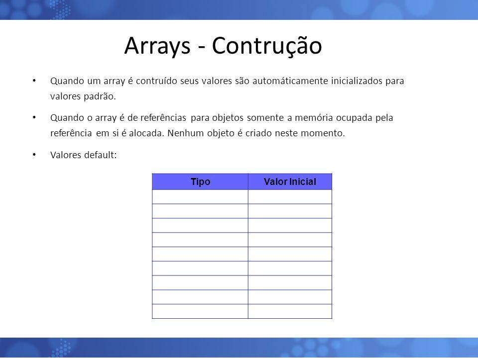 Arrays - Contrução Quando um array é contruído seus valores são automáticamente inicializados para valores padrão.