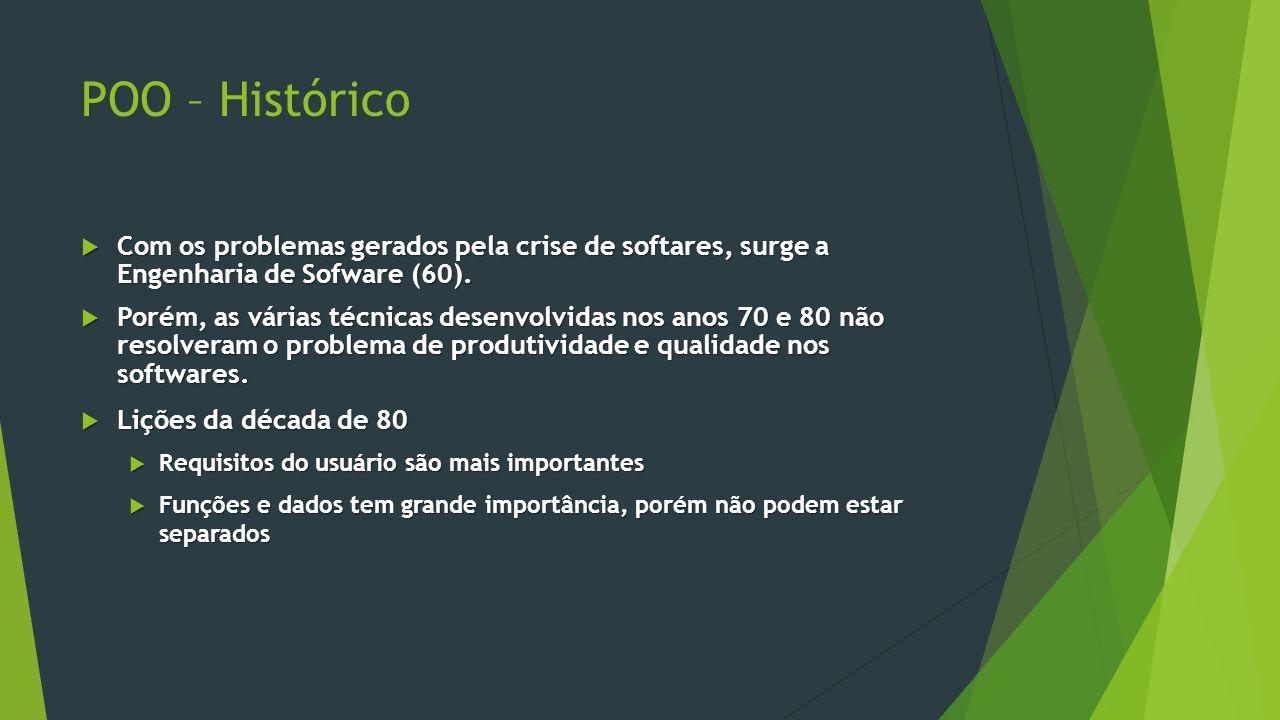 POO – Histórico Com os problemas gerados pela crise de softares, surge a Engenharia de Sofware (60).