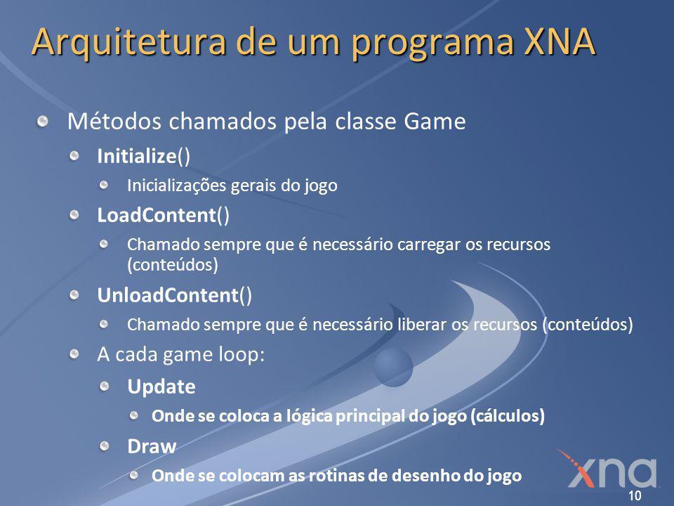 Arquitetura de um programa XNA