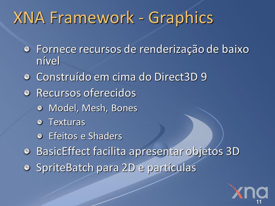 XNA Framework - Graphics