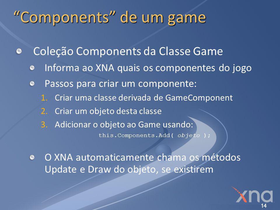 Components de um game