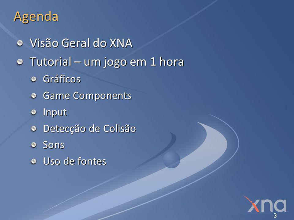 Agenda Visão Geral do XNA Tutorial – um jogo em 1 hora Gráficos