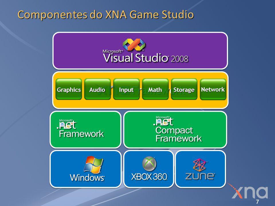 Componentes do XNA Game Studio