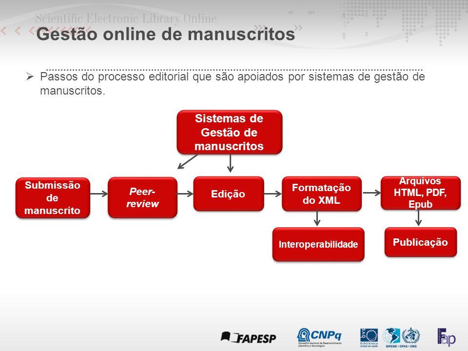 Sistemas de Gestão de manuscritos Submissão de manuscrito