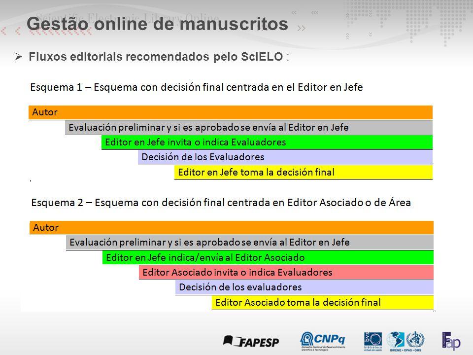 Gestão online de manuscritos