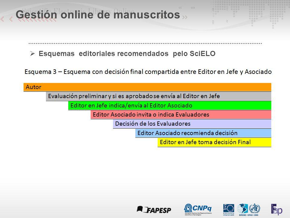 Gestión online de manuscritos