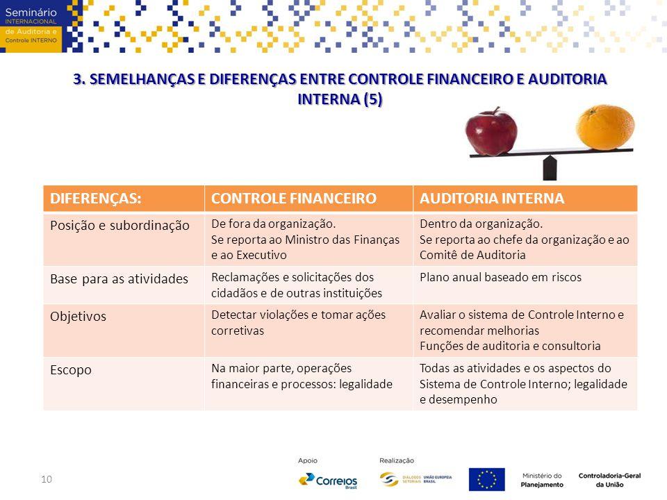 3. SEMELHANÇAS E DIFERENÇAS ENTRE CONTROLE FINANCEIRO E AUDITORIA INTERNA (5)