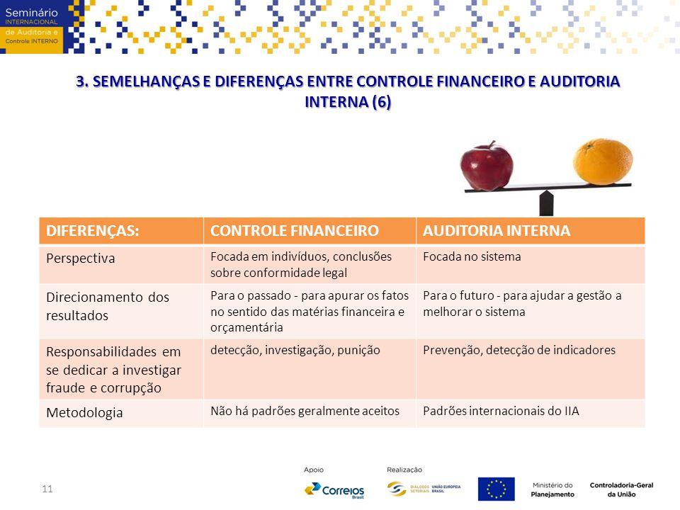 3. SEMELHANÇAS E DIFERENÇAS ENTRE CONTROLE FINANCEIRO E AUDITORIA INTERNA (6)