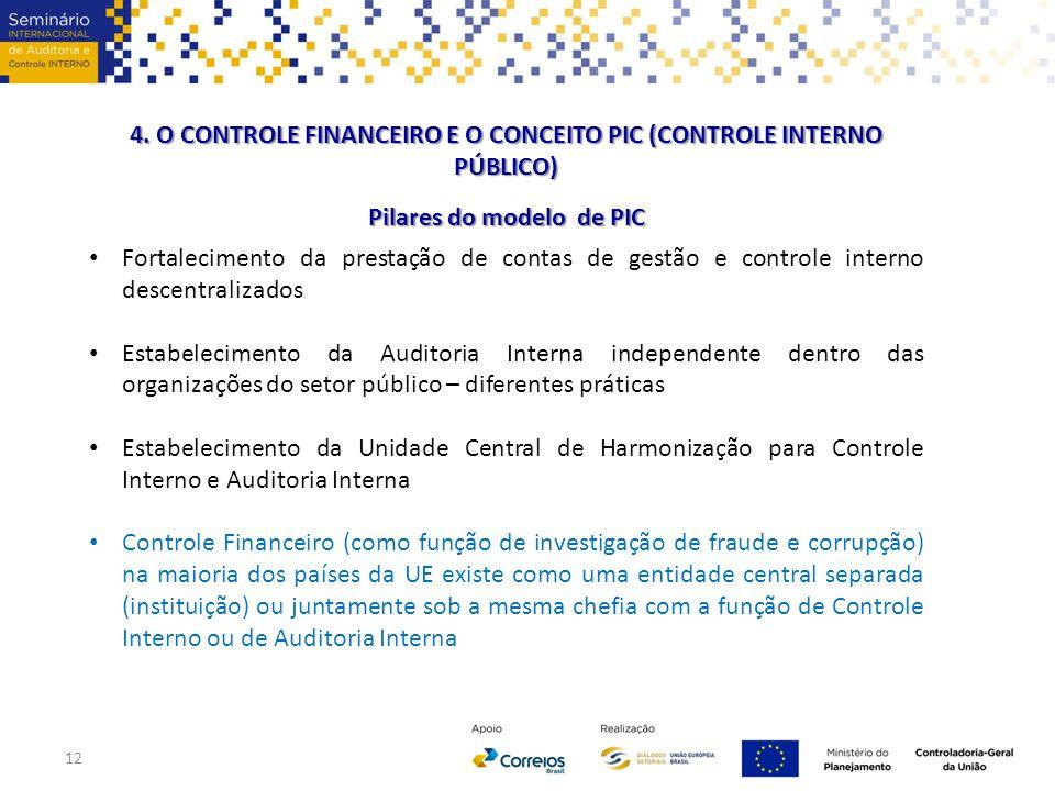 4. O CONTROLE FINANCEIRO E O CONCEITO PIC (CONTROLE INTERNO PÚBLICO)