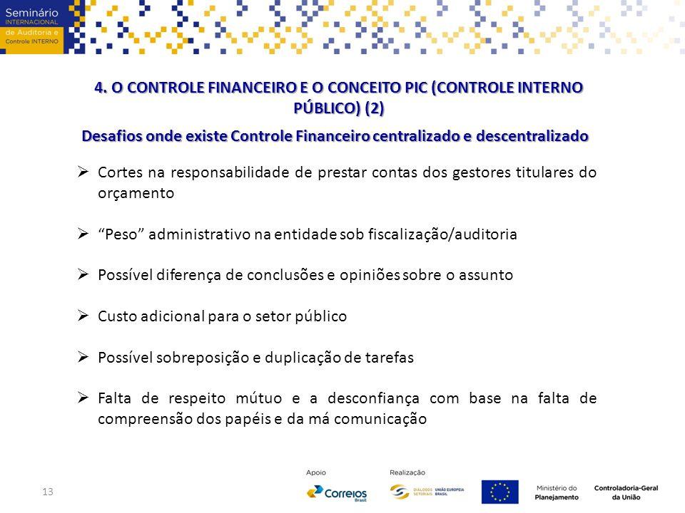 4. O CONTROLE FINANCEIRO E O CONCEITO PIC (CONTROLE INTERNO PÚBLICO) (2)