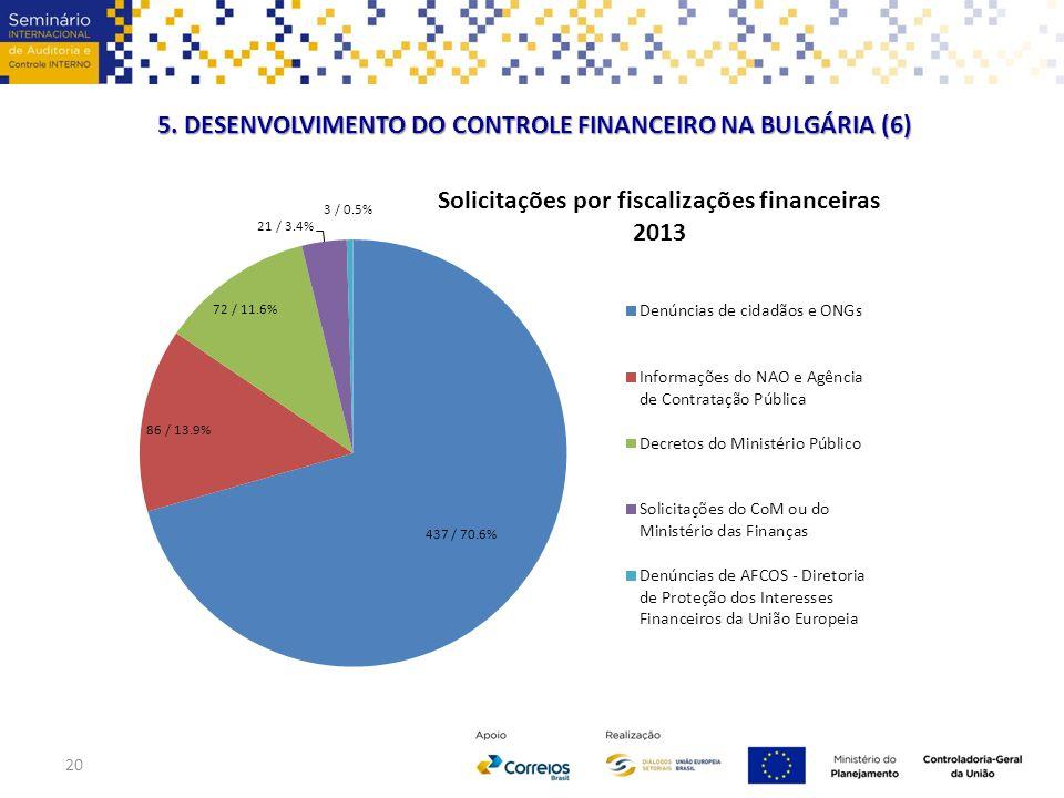 5. DESENVOLVIMENTO DO CONTROLE FINANCEIRO NA BULGÁRIA (6)