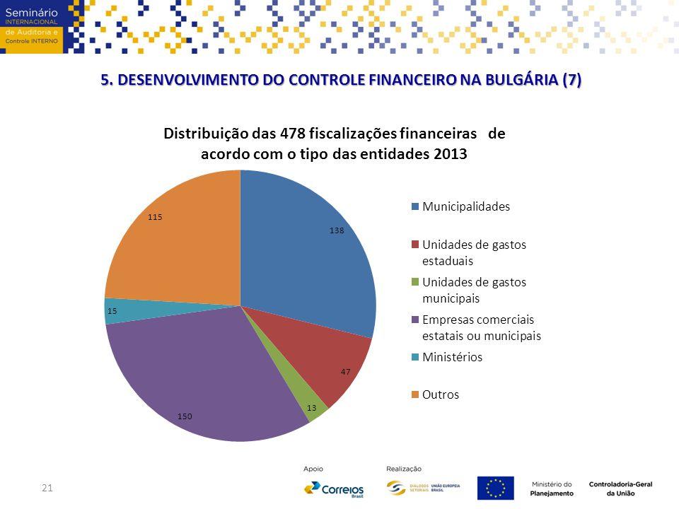 5. DESENVOLVIMENTO DO CONTROLE FINANCEIRO NA BULGÁRIA (7)