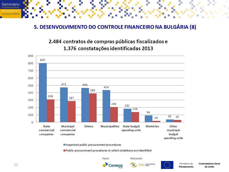 5. DESENVOLVIMENTO DO CONTROLE FINANCEIRO NA BULGÁRIA (8)