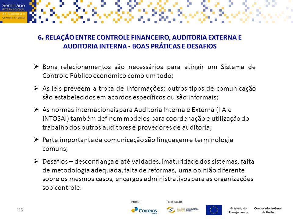 6. RELAÇÃO ENTRE CONTROLE FINANCEIRO, AUDITORIA EXTERNA E AUDITORIA INTERNA - BOAS PRÁTICAS E DESAFIOS