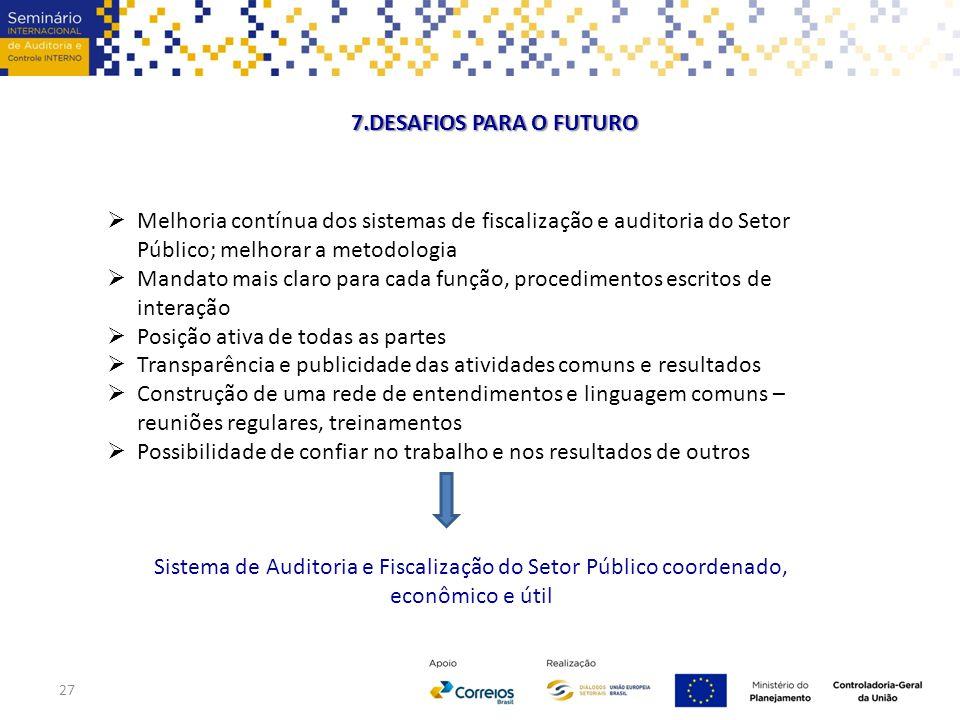 7.DESAFIOS PARA O FUTURO Melhoria contínua dos sistemas de fiscalização e auditoria do Setor Público; melhorar a metodologia.