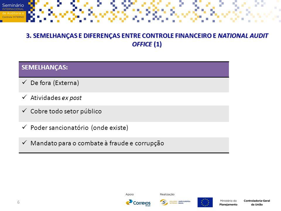 3. SEMELHANÇAS E DIFERENÇAS ENTRE CONTROLE FINANCEIRO E NATIONAL AUDIT OFFICE (1)