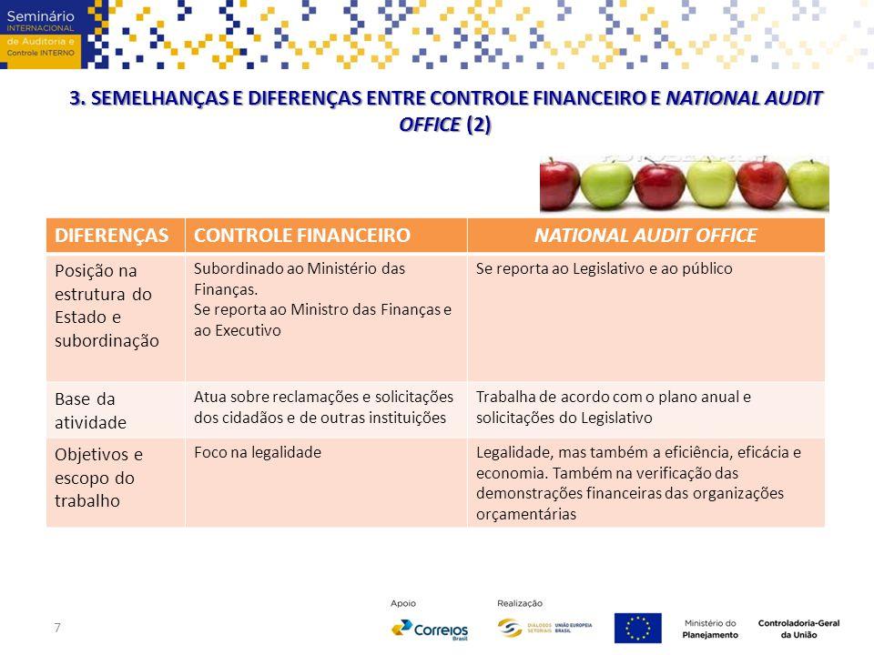 3. SEMELHANÇAS E DIFERENÇAS ENTRE CONTROLE FINANCEIRO E NATIONAL AUDIT OFFICE (2)