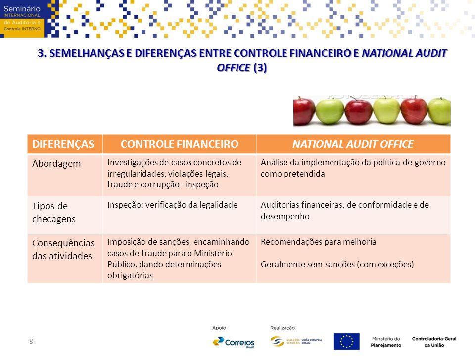 3. SEMELHANÇAS E DIFERENÇAS ENTRE CONTROLE FINANCEIRO E NATIONAL AUDIT OFFICE (3)