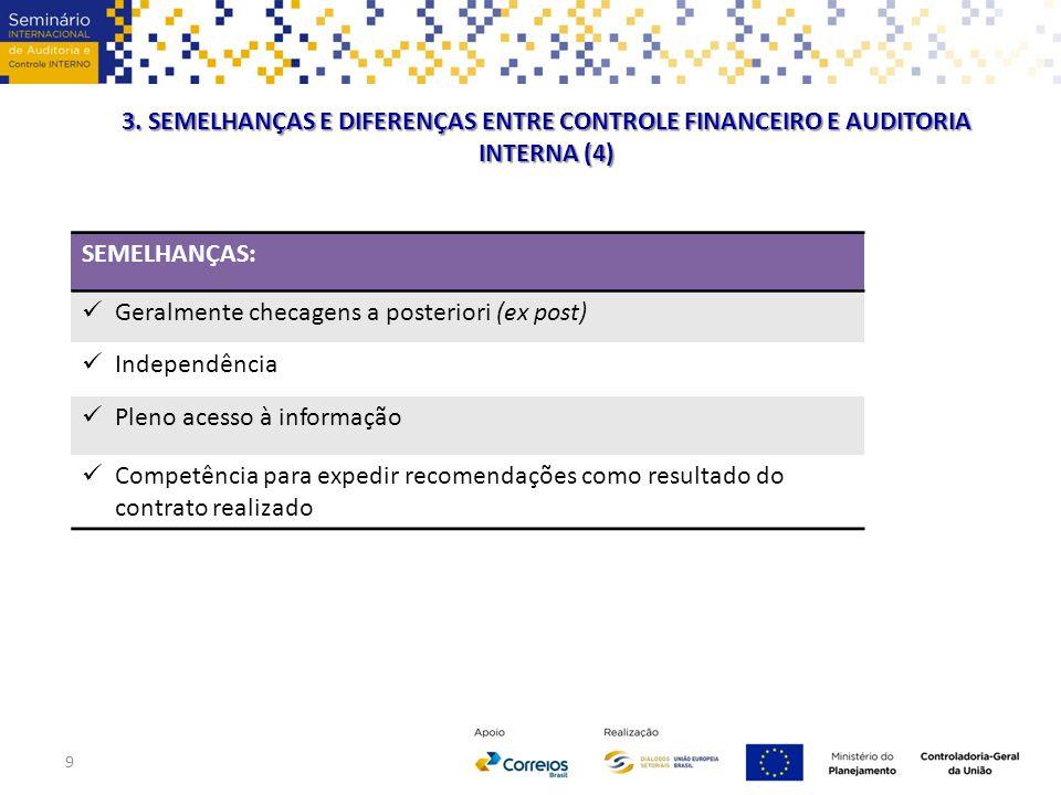 3. SEMELHANÇAS E DIFERENÇAS ENTRE CONTROLE FINANCEIRO E AUDITORIA INTERNA (4)