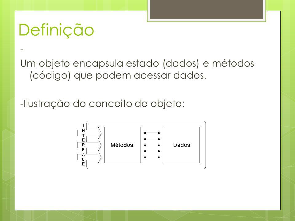 Definição - Um objeto encapsula estado (dados) e métodos (código) que podem acessar dados.