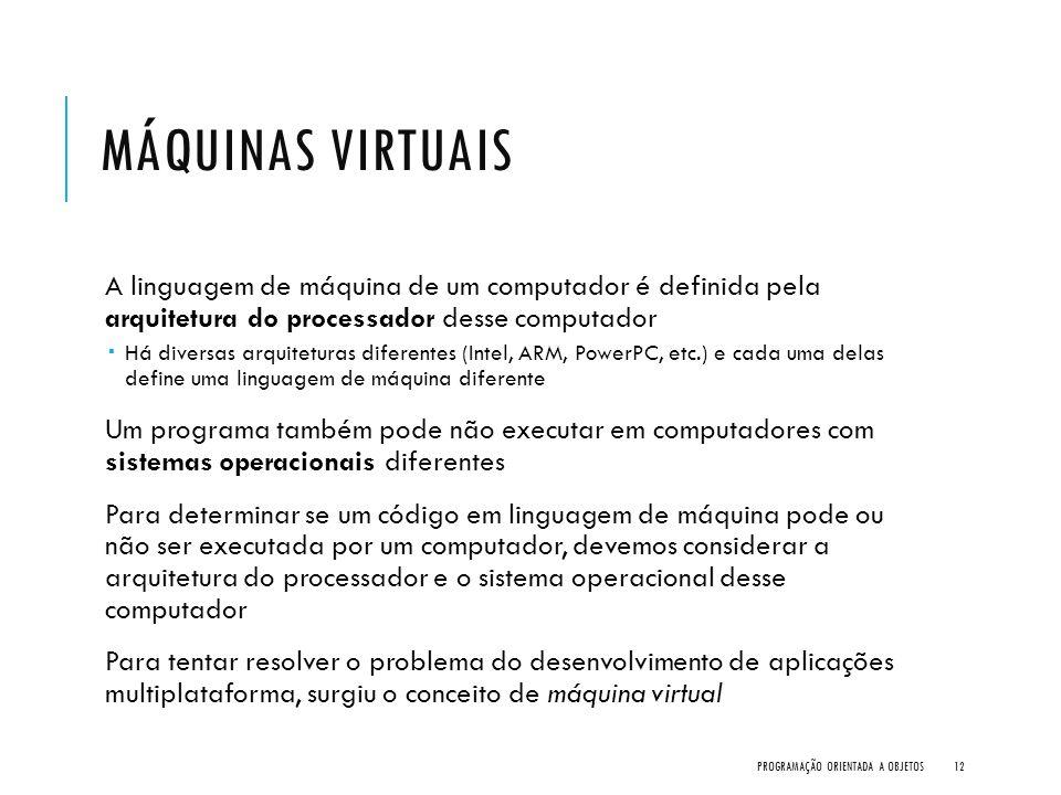 Máquinas Virtuais A linguagem de máquina de um computador é definida pela arquitetura do processador desse computador.