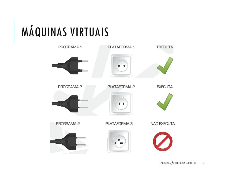 Máquinas Virtuais Programação Orientada a Objetos
