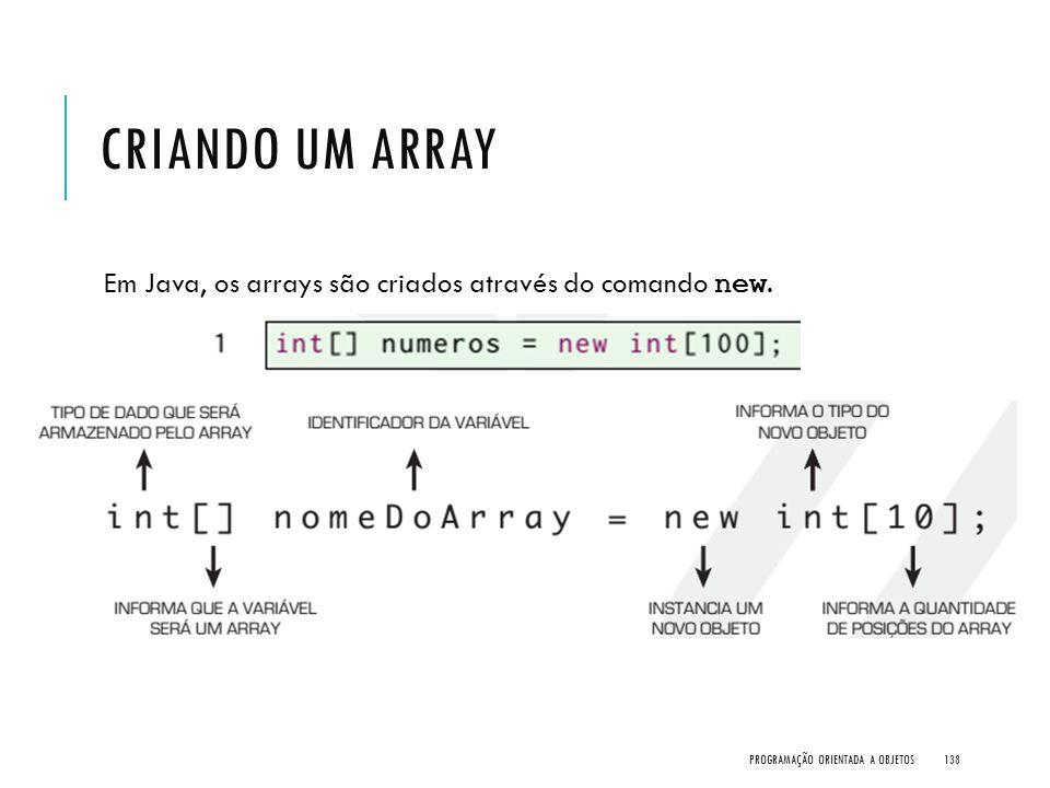 Criando um Array Em Java, os arrays são criados através do comando new.