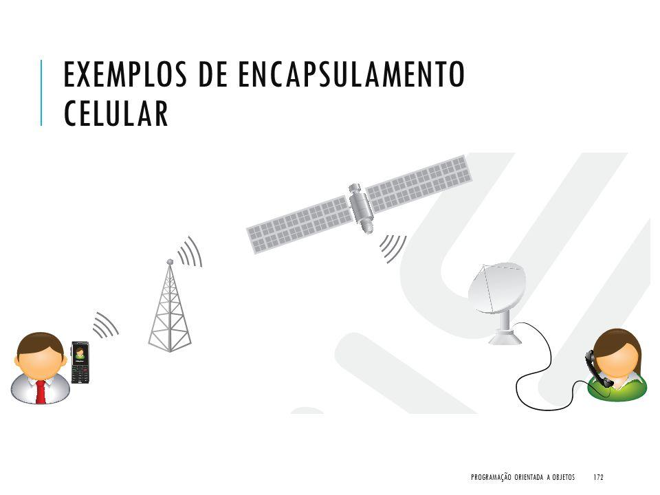 Exemplos de encapsulamento Celular