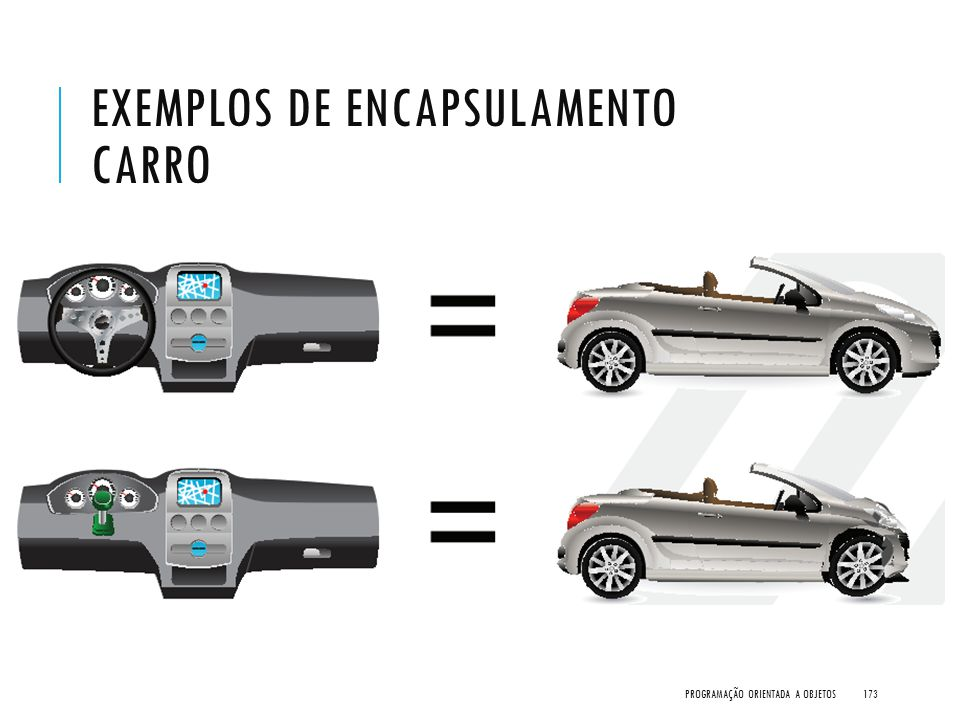 Exemplos de encapsulamento Carro