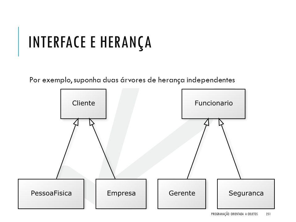 Interface e Herança Por exemplo, suponha duas árvores de herança independentes.
