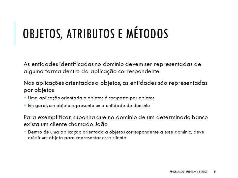 Objetos, Atributos e Métodos