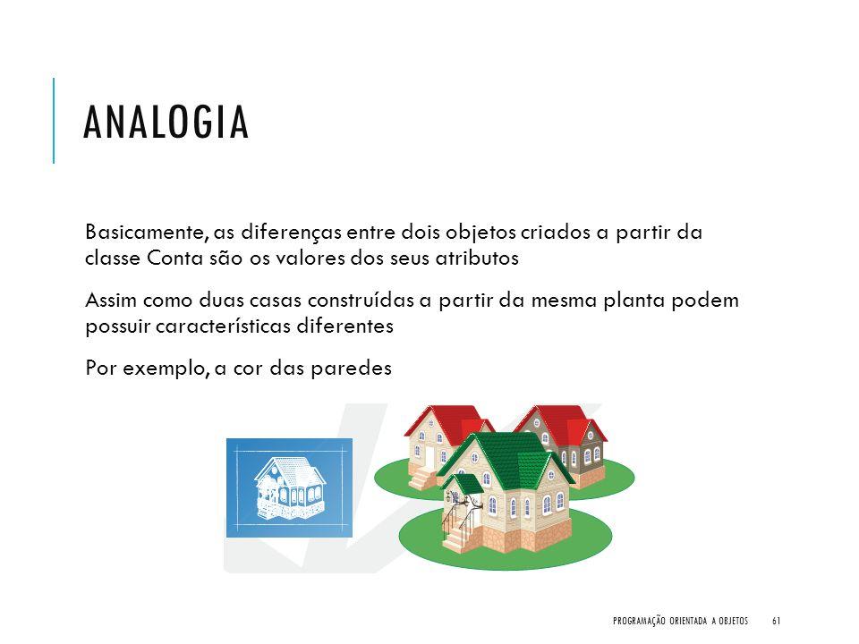 Analogia Basicamente, as diferenças entre dois objetos criados a partir da classe Conta são os valores dos seus atributos.