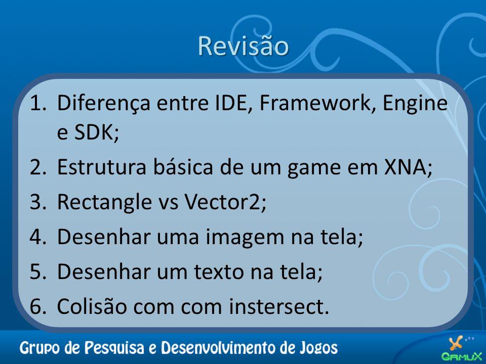 Revisão Diferença entre IDE, Framework, Engine e SDK;