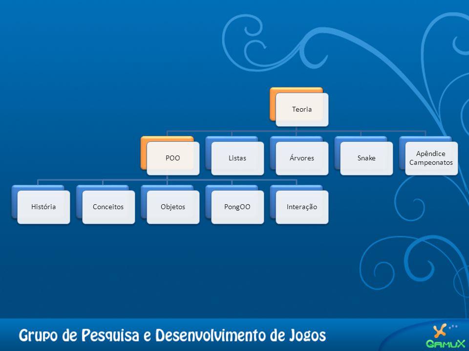 Teoria POO História Conceitos Objetos PongOO Interação Listas Árvores Snake Apêndice Campeonatos