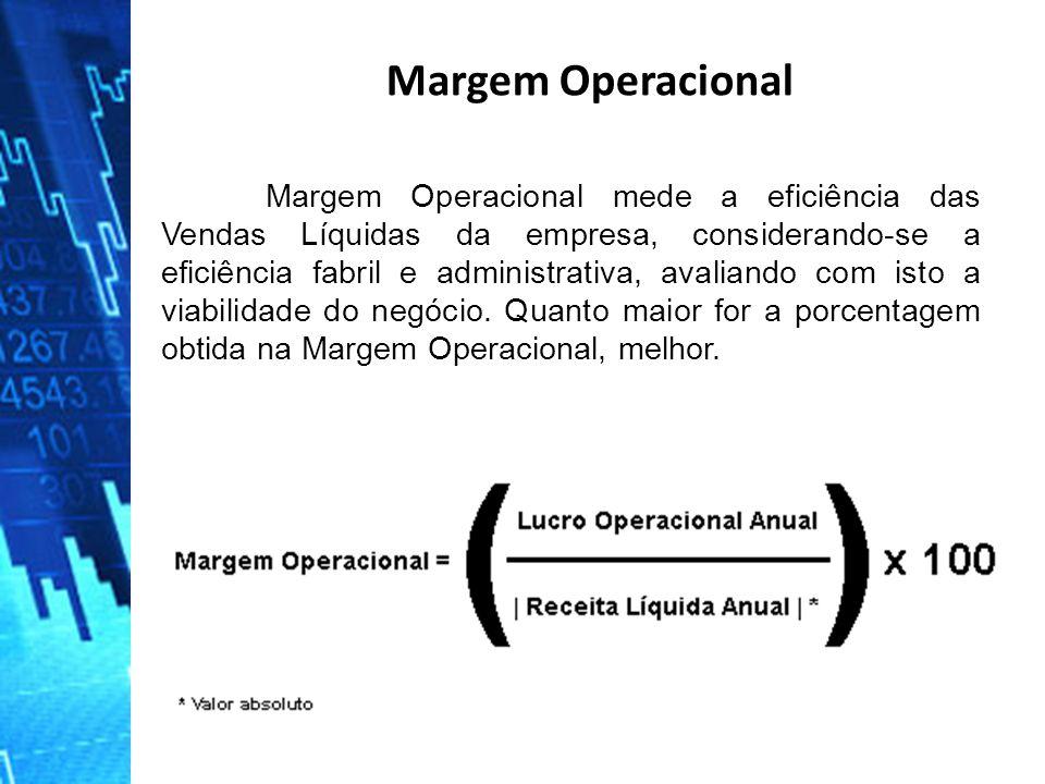 Margem Operacional