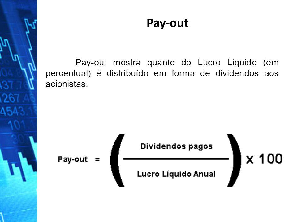 Pay-out Pay-out mostra quanto do Lucro Líquido (em percentual) é distribuído em forma de dividendos aos acionistas.