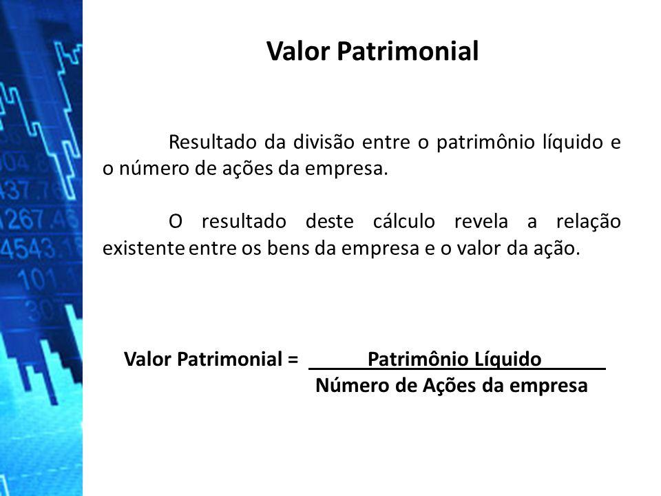 Valor Patrimonial Resultado da divisão entre o patrimônio líquido e o número de ações da empresa.