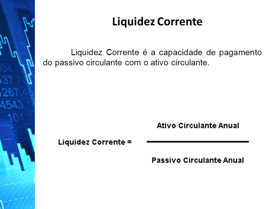 Liquidez Corrente Liquidez Corrente é a capacidade de pagamento do passivo circulante com o ativo circulante.