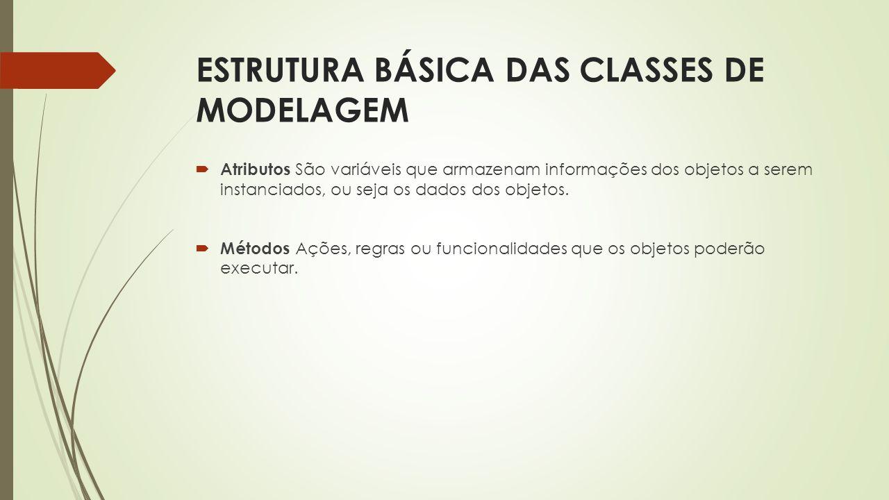 ESTRUTURA BÁSICA DAS CLASSES DE MODELAGEM