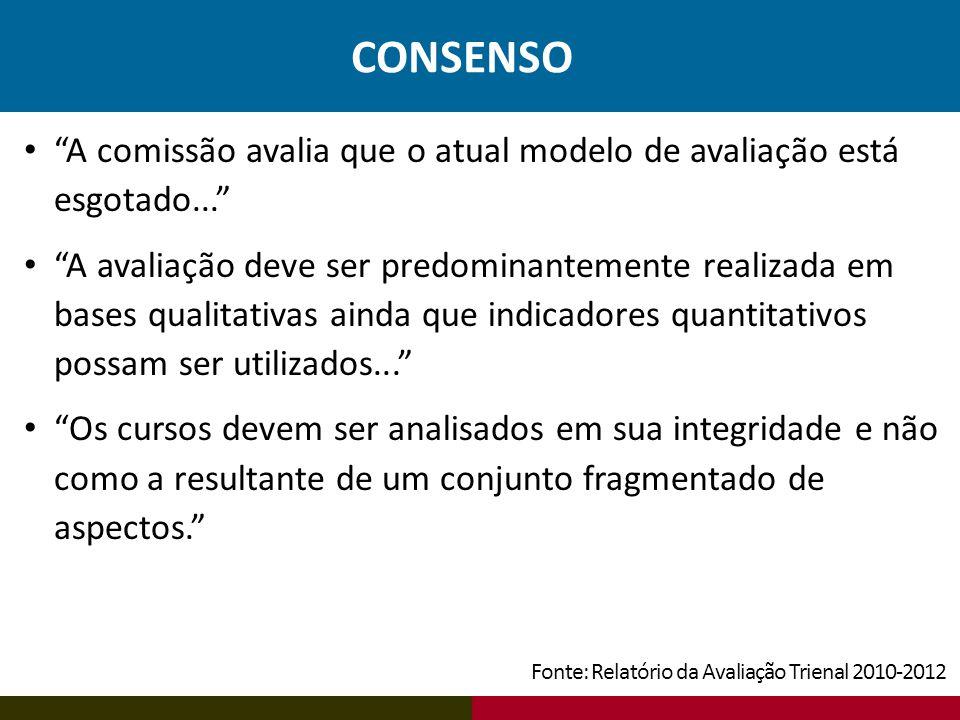 CONSENSO A comissão avalia que o atual modelo de avaliação está esgotado...