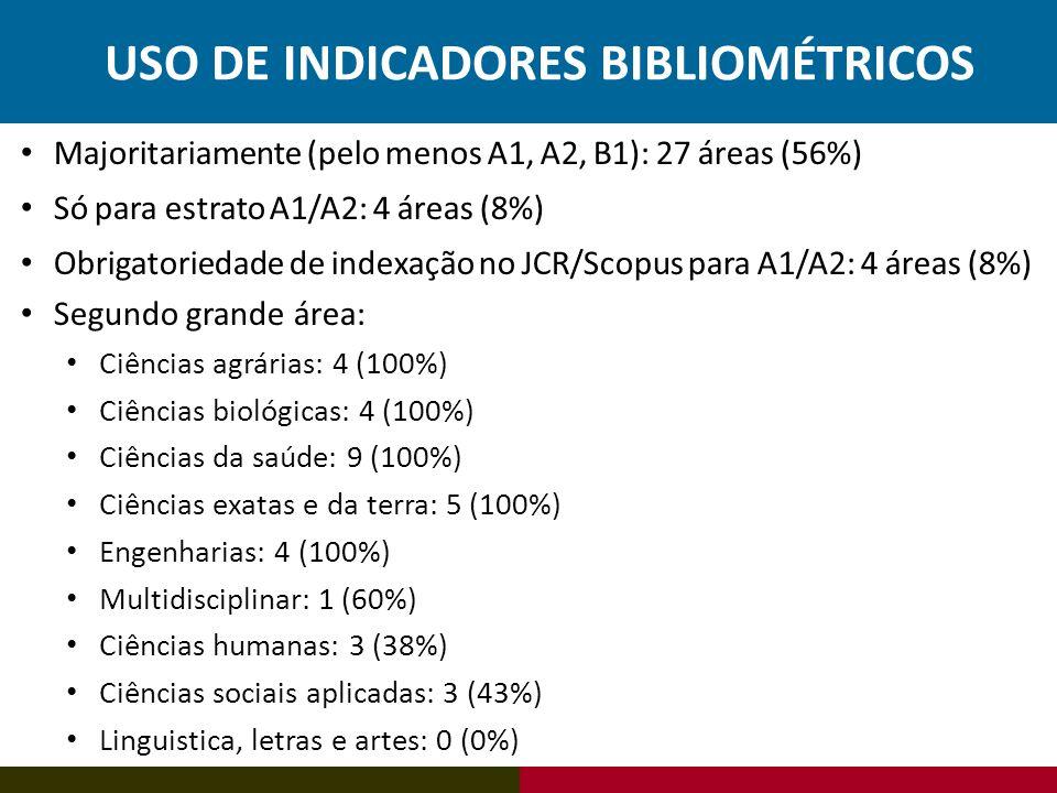 USO DE INDICADORES BIBLIOMÉTRICOS