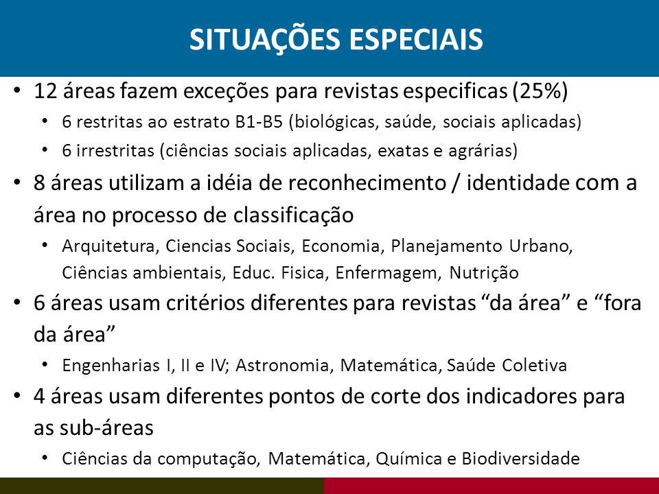 SITUAÇÕES ESPECIAIS 12 áreas fazem exceções para revistas especificas (25%) 6 restritas ao estrato B1-B5 (biológicas, saúde, sociais aplicadas)