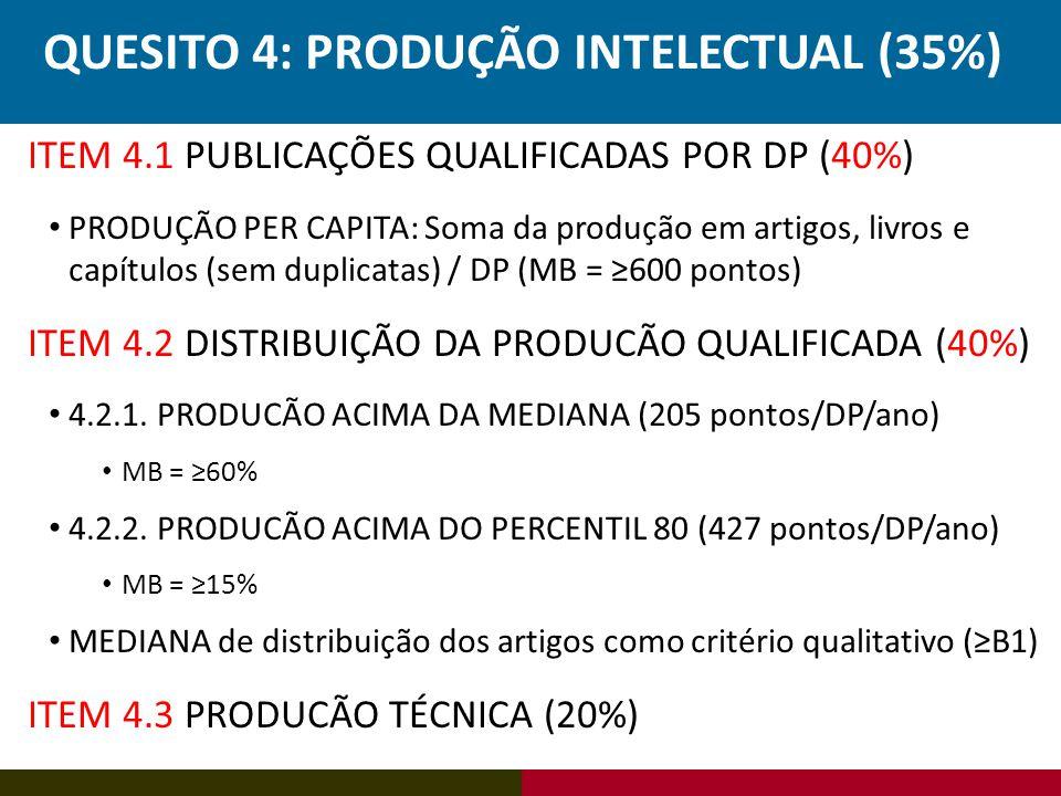 QUESITO 4: PRODUÇÃO INTELECTUAL (35%)