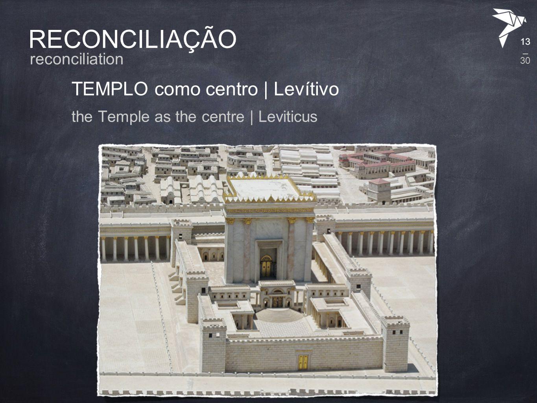 RECONCILIAÇÃO TEMPLO como centro | Levítivo reconciliation