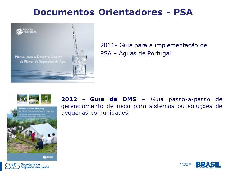Documentos Orientadores - PSA