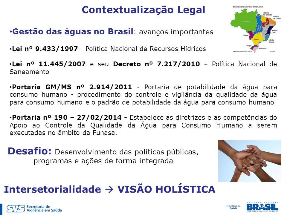 Contextualização Legal Intersetorialidade  VISÃO HOLÍSTICA